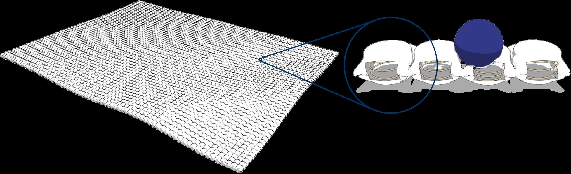 micro-pocket-springs-illustration